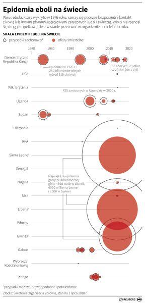 Epidemia eboli na świecie (Maciej Zieliński/Reuters)