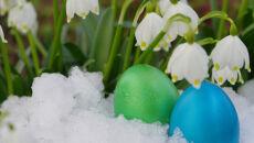 Jaki 16 marca, taka Wielkanoc?