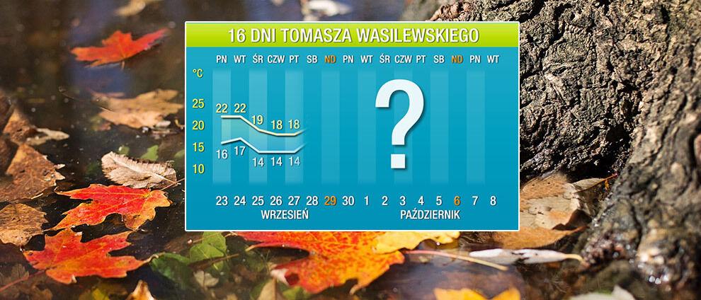 Prognoza pogody na 16 dni:<br>październik zaprowadzi nowe porządki